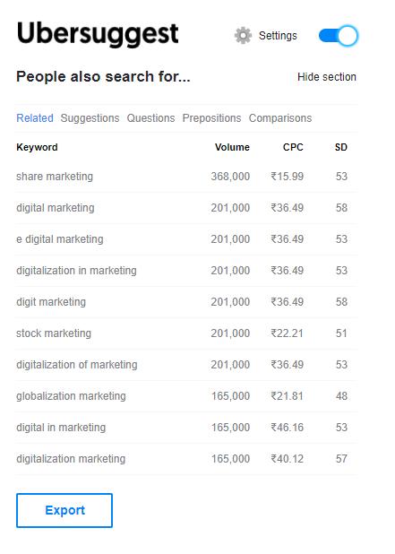 more keyword data
