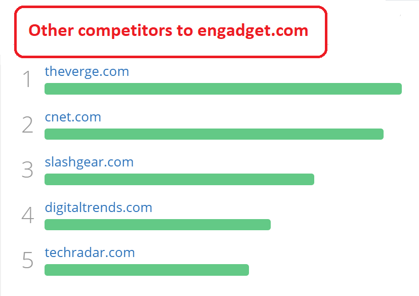 competitors to engadget.com