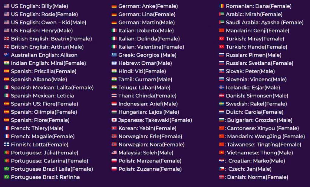 Full list of speechelo voices