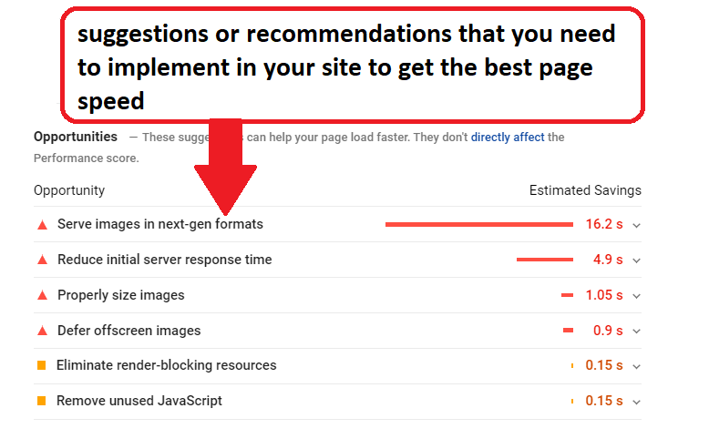 suggestions or recommendations by pagespeed insights